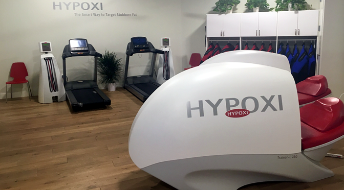 Hypoxi Studio Review Before After