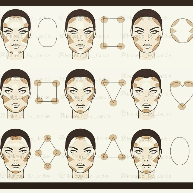 Makeup contouring by face shape guide